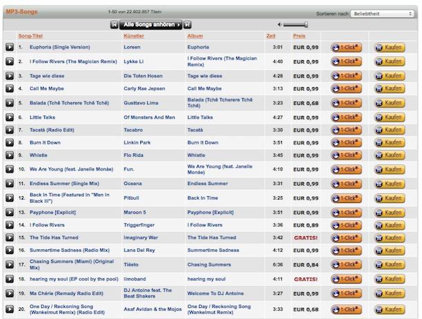 Limoband ist heut am 17.07.2012 in den Top 20 bei Amazon auf Platz 18